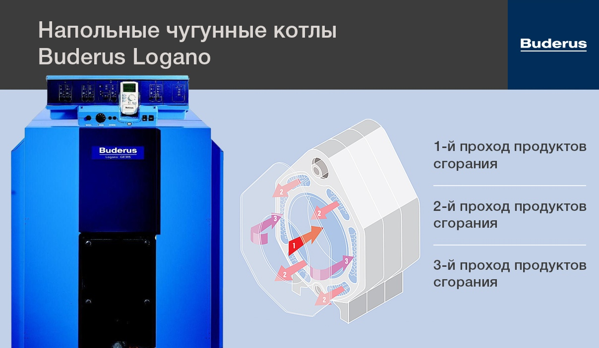Технология Thermostream